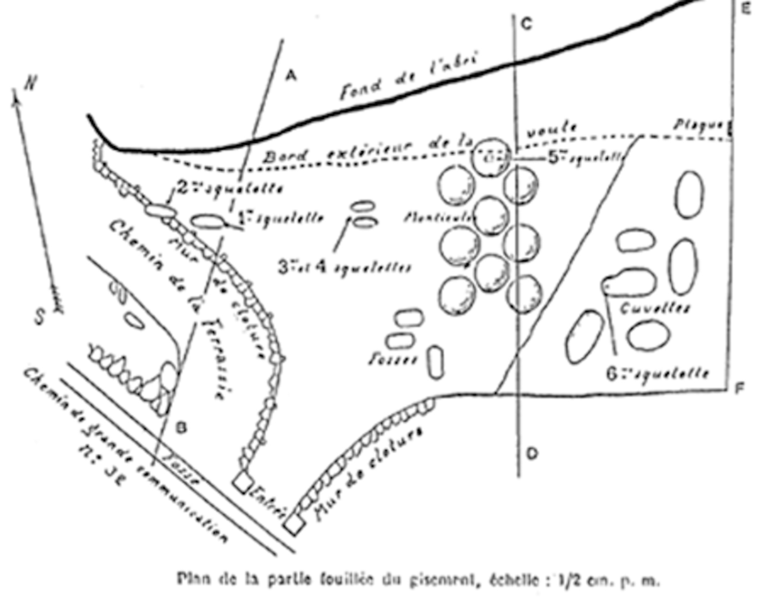 La Ferrasie, original plan of this 70,000 year old ritual site showing cliff edge across the top and orientation of the graves then excavated